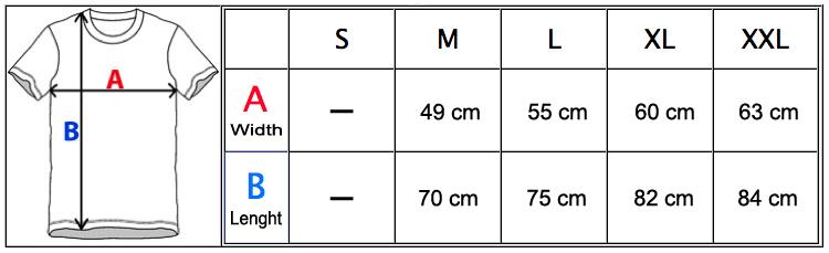 MeasurementChartTS2