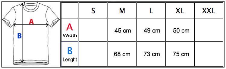 MeasurementChartTS700